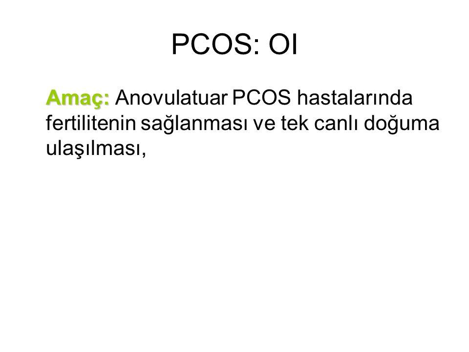 PCOS: OI Amaç: Anovulatuar PCOS hastalarında fertilitenin sağlanması ve tek canlı doğuma ulaşılması,