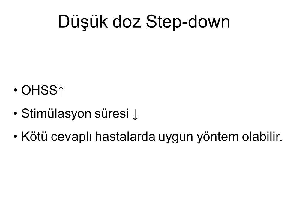 Düşük doz Step-down OHSS↑ Stimülasyon süresi ↓