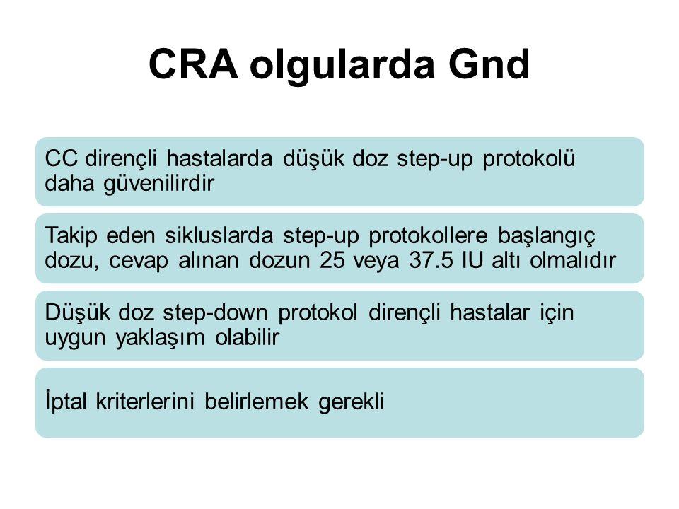 CRA olgularda Gnd CC dirençli hastalarda düşük doz step-up protokolü daha güvenilirdir.