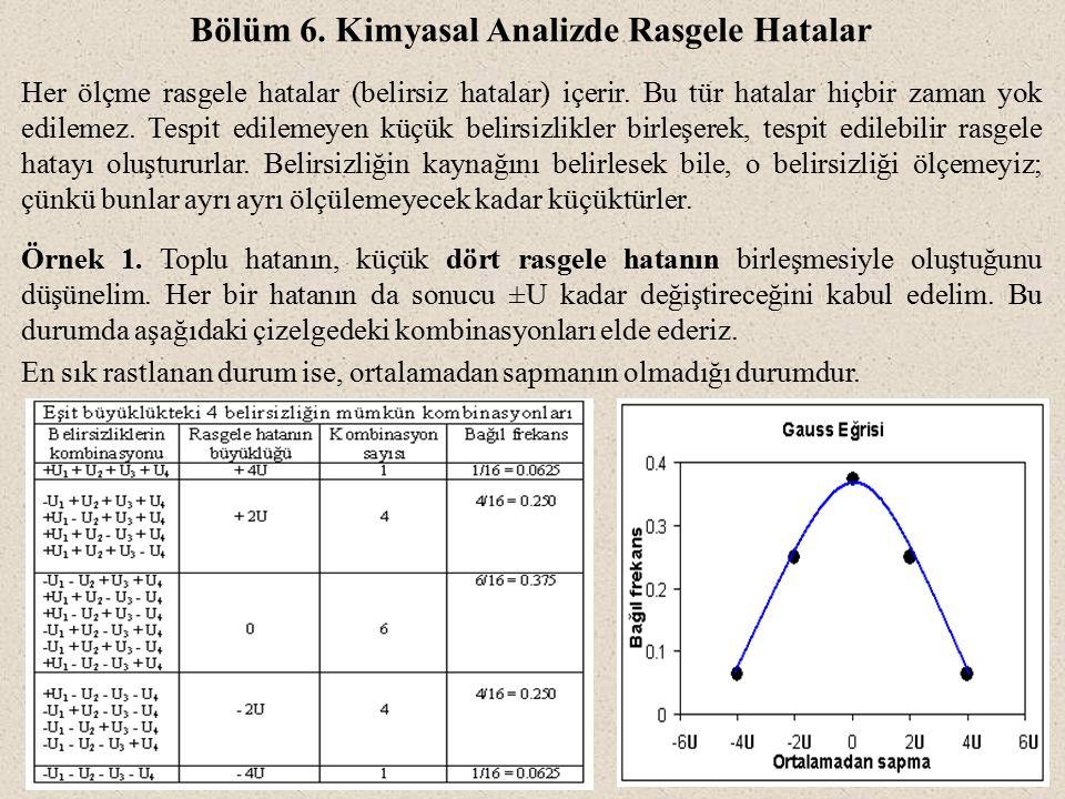 Bölüm 6. Kimyasal Analizde Rasgele Hatalar