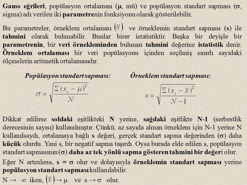 Gauss eğrileri, popülasyon ortalaması (m, mü) ve popülasyon standart sapması (s, sigma) adı verilen iki parametrenin fonksiyonu olarak gösterilebilir.