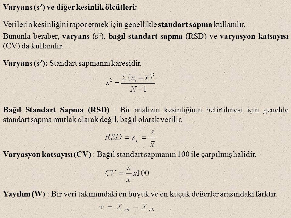 Varyans (s2) ve diğer kesinlik ölçütleri: