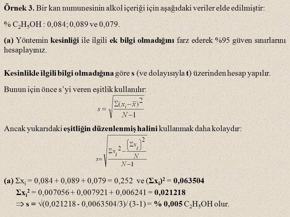 Örnek 3. Bir kan numunesinin alkol içeriği için aşağıdaki veriler elde edilmiştir: