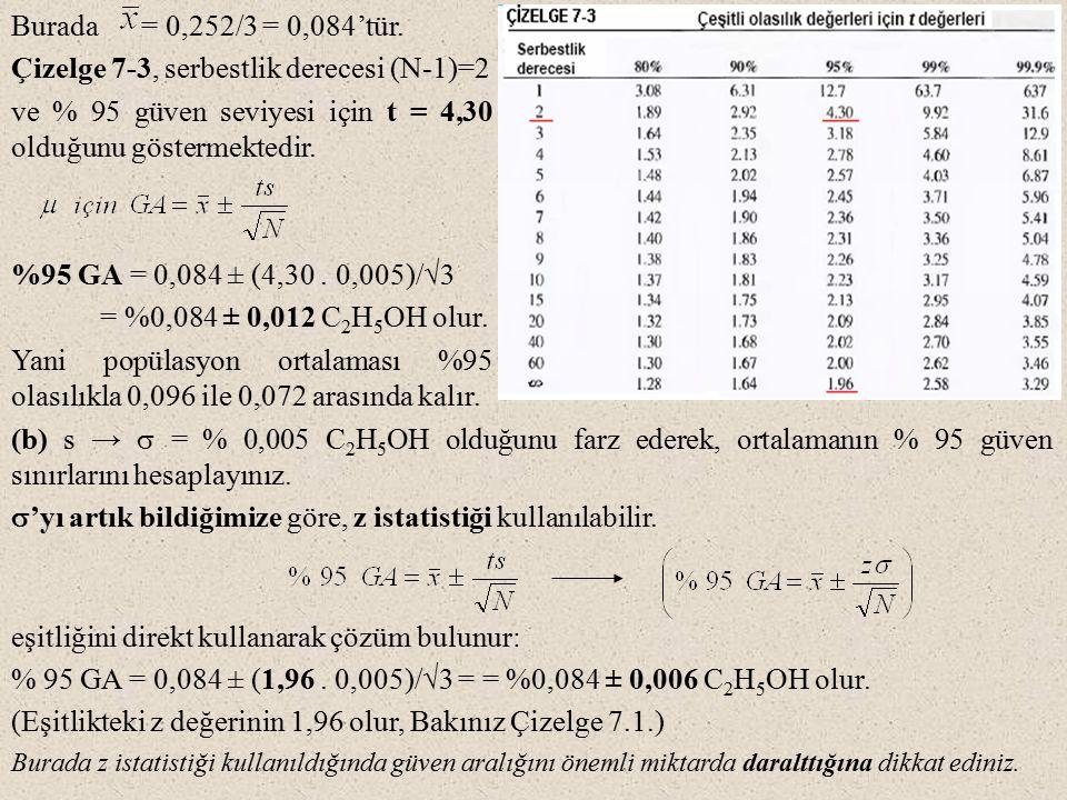 Çizelge 7-3, serbestlik derecesi (N-1)=2