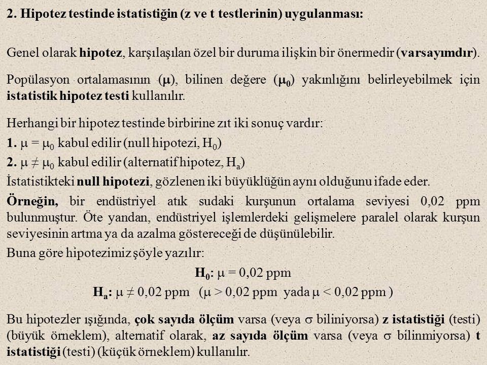 Ha: m ≠ 0,02 ppm (m > 0,02 ppm yada m < 0,02 ppm )