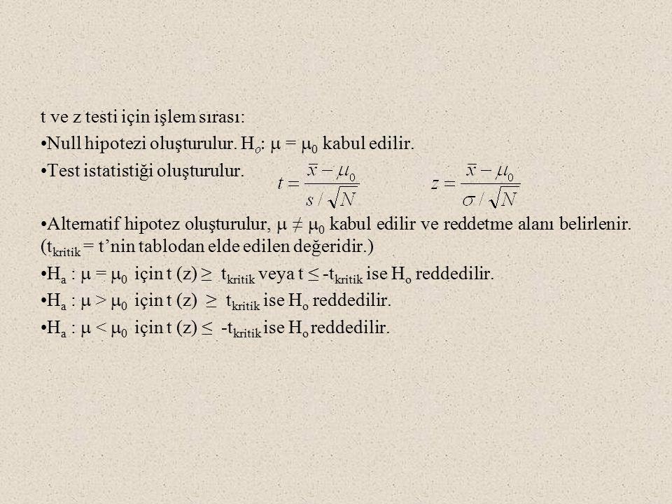 t ve z testi için işlem sırası: