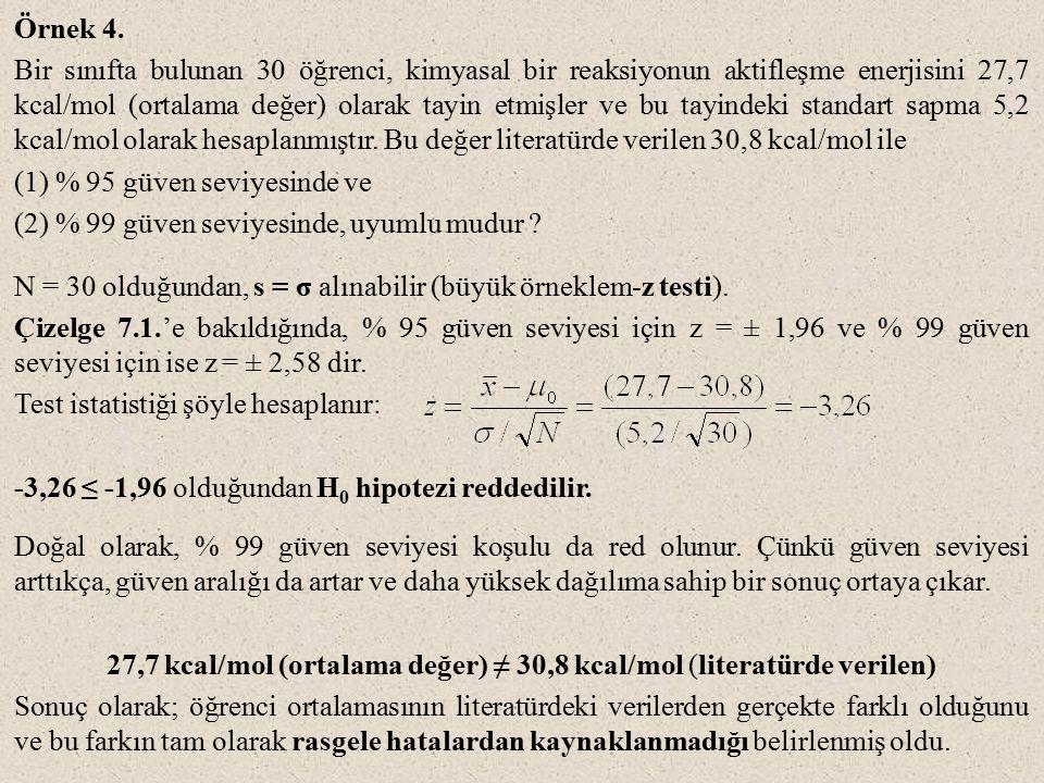 27,7 kcal/mol (ortalama değer) ≠ 30,8 kcal/mol (literatürde verilen)
