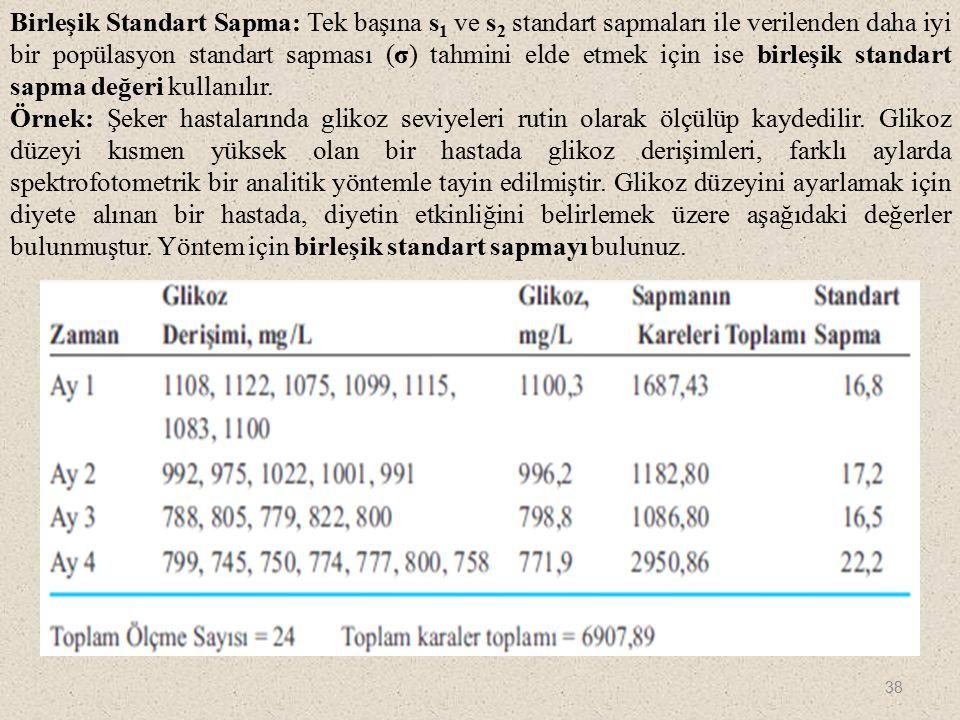 Birleşik Standart Sapma: Tek başına s1 ve s2 standart sapmaları ile verilenden daha iyi bir popülasyon standart sapması (σ) tahmini elde etmek için ise birleşik standart sapma değeri kullanılır.