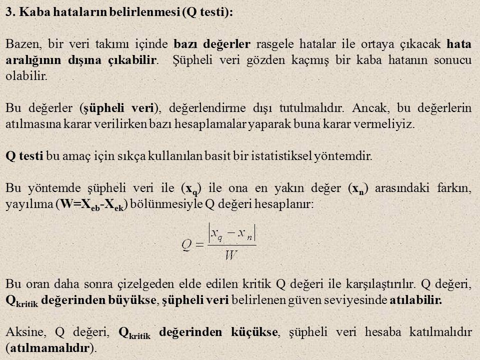 3. Kaba hataların belirlenmesi (Q testi):
