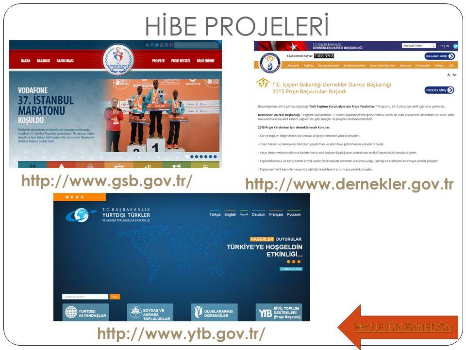 HİBE PROJELERİ http://www.gsb.gov.tr/ http://www.dernekler.gov.tr