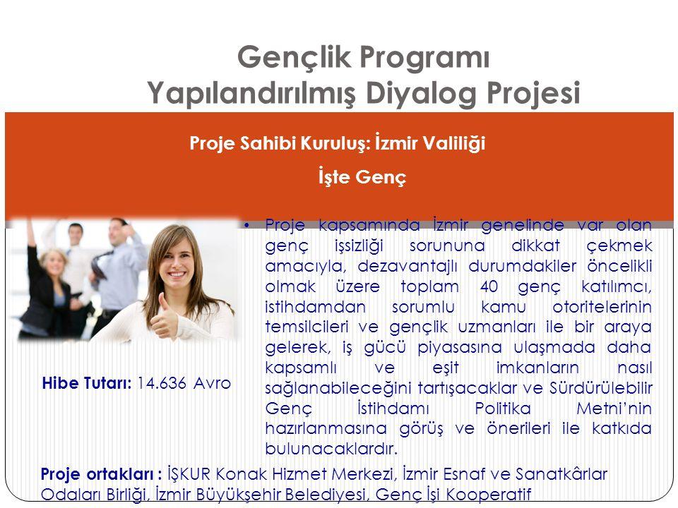 Yapılandırılmış Diyalog Projesi Proje Sahibi Kuruluş: İzmir Valiliği