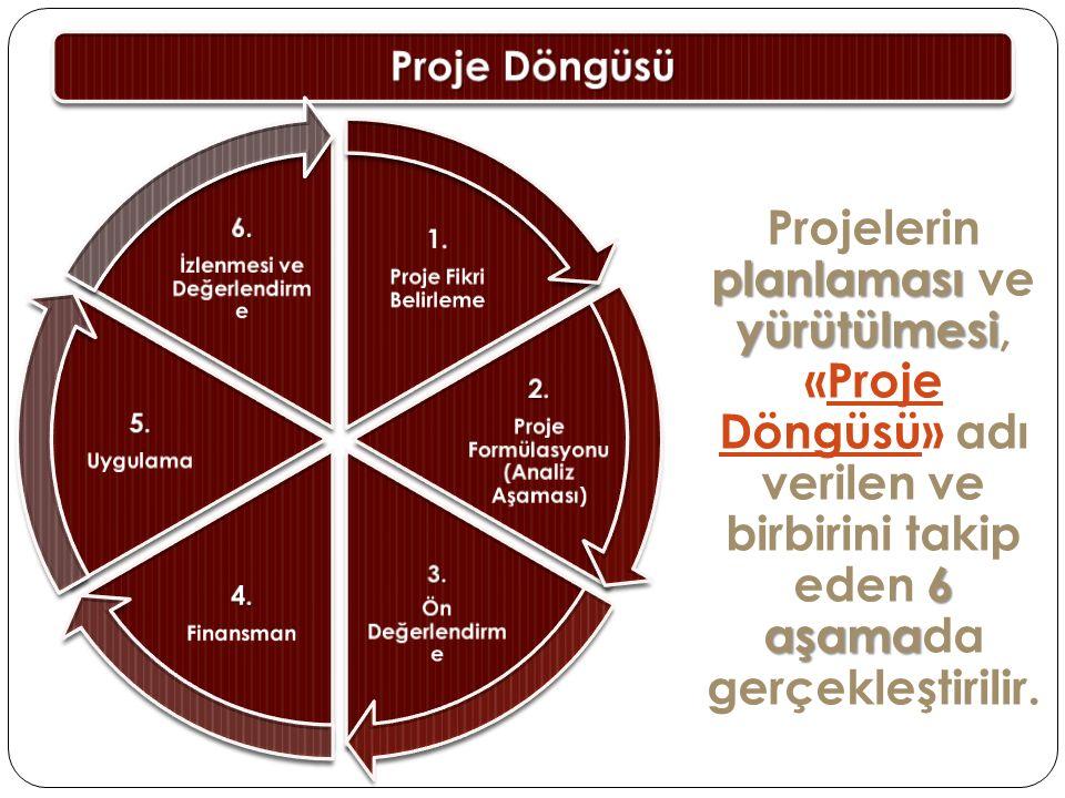 Proje Formülasyonu (Analiz Aşaması) İzlenmesi ve Değerlendirme