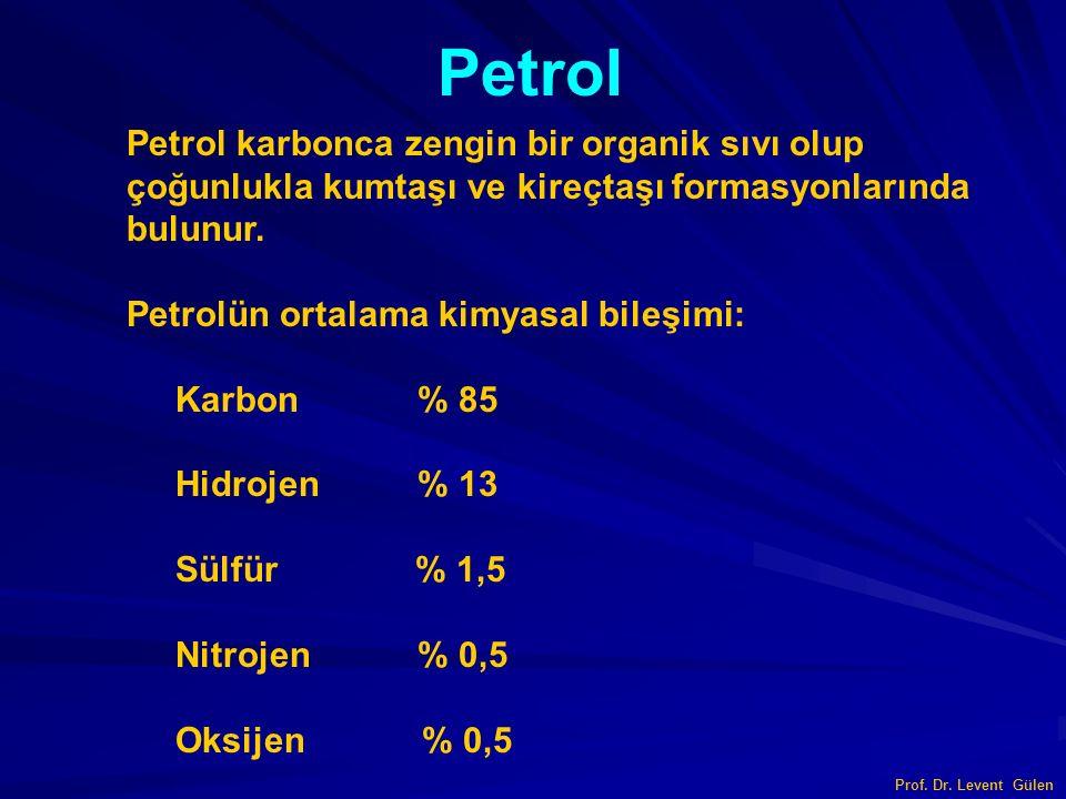 Petrol Petrol karbonca zengin bir organik sıvı olup