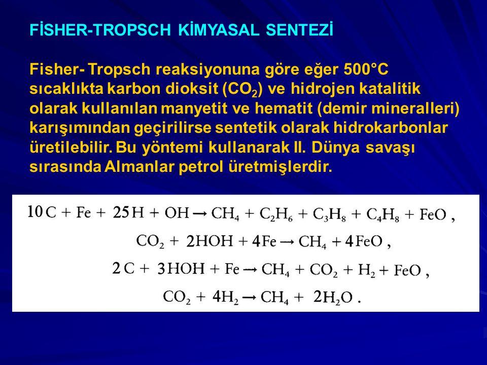 FİSHER-TROPSCH KİMYASAL SENTEZİ