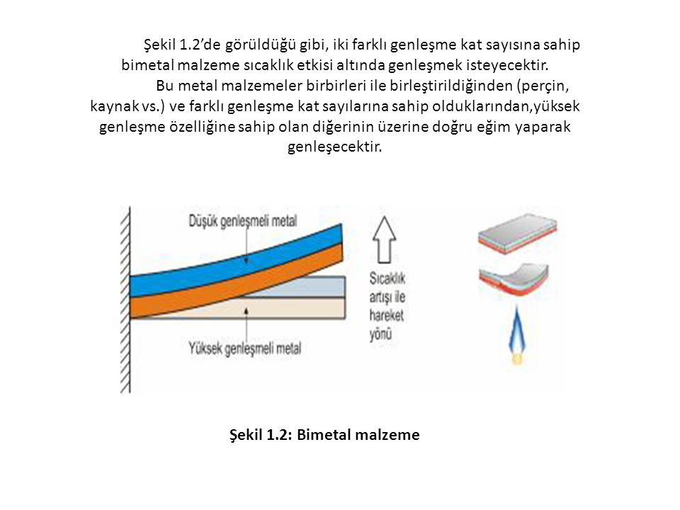 Şekil 1.2'de görüldüğü gibi, iki farklı genleşme kat sayısına sahip bimetal malzeme sıcaklık etkisi altında genleşmek isteyecektir. Bu metal malzemeler birbirleri ile birleştirildiğinden (perçin, kaynak vs.) ve farklı genleşme kat sayılarına sahip olduklarından,yüksek genleşme özelliğine sahip olan diğerinin üzerine doğru eğim yaparak genleşecektir.
