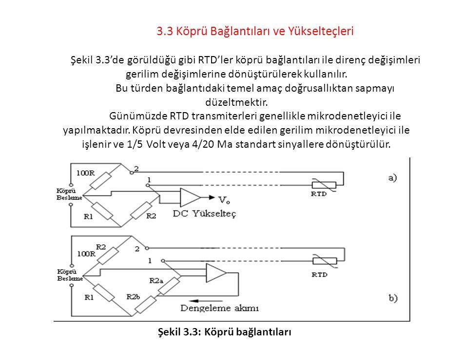 3. 3 Köprü Bağlantıları ve Yükselteçleri. Şekil 3