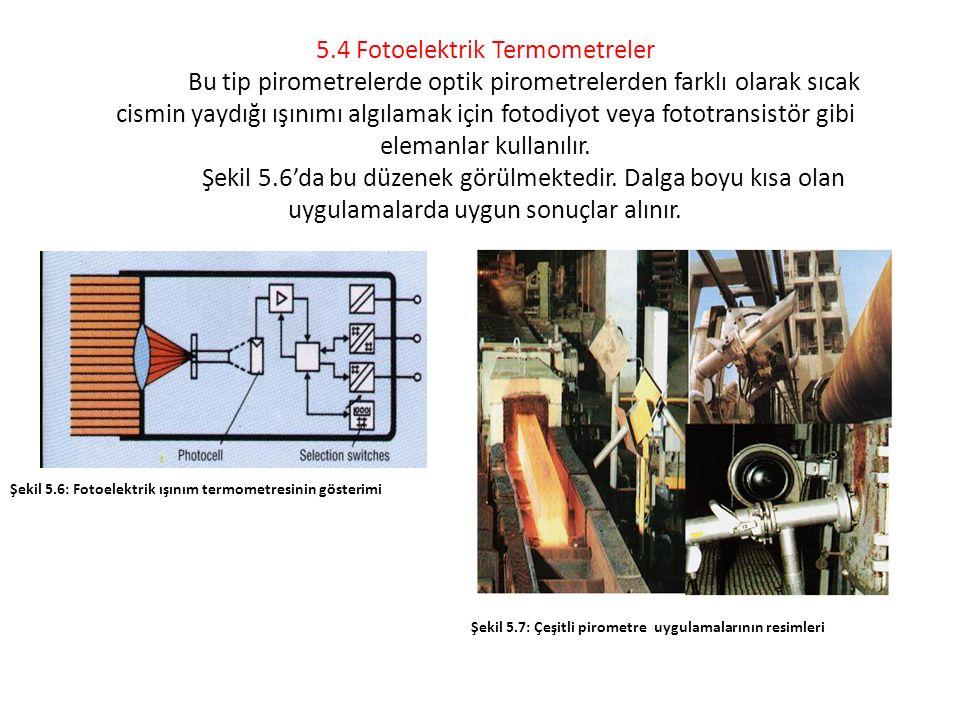 5. 4 Fotoelektrik Termometreler