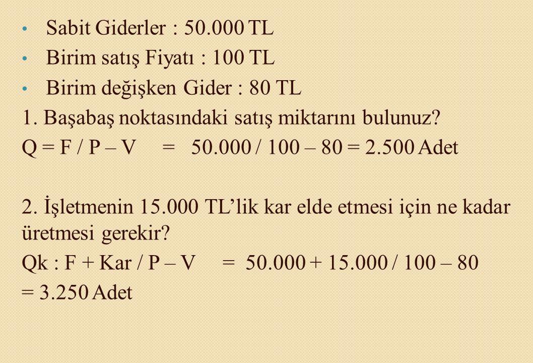 Sabit Giderler : 50.000 TL Birim satış Fiyatı : 100 TL. Birim değişken Gider : 80 TL. 1. Başabaş noktasındaki satış miktarını bulunuz