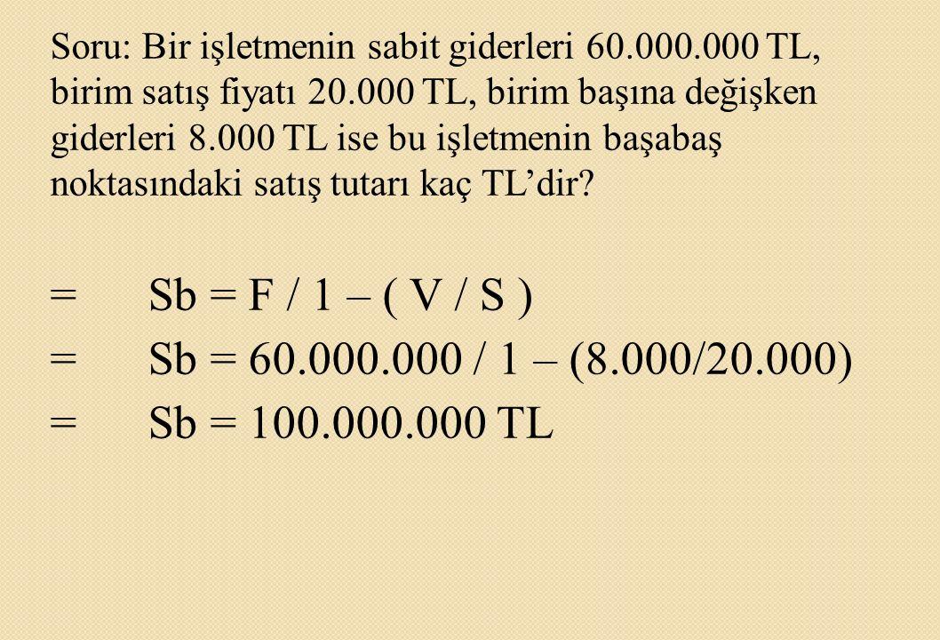 = Sb = F / 1 – ( V / S ) = Sb = 60.000.000 / 1 – (8.000/20.000)