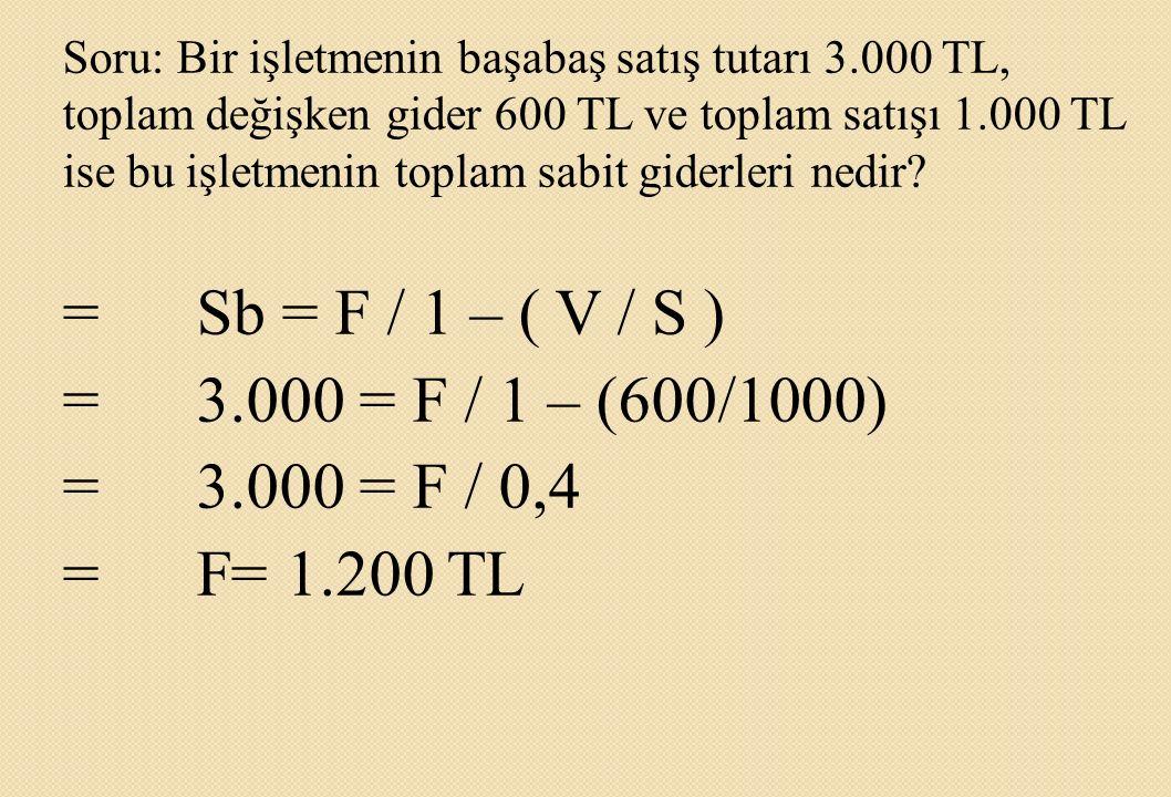 = Sb = F / 1 – ( V / S ) = 3.000 = F / 1 – (600/1000)