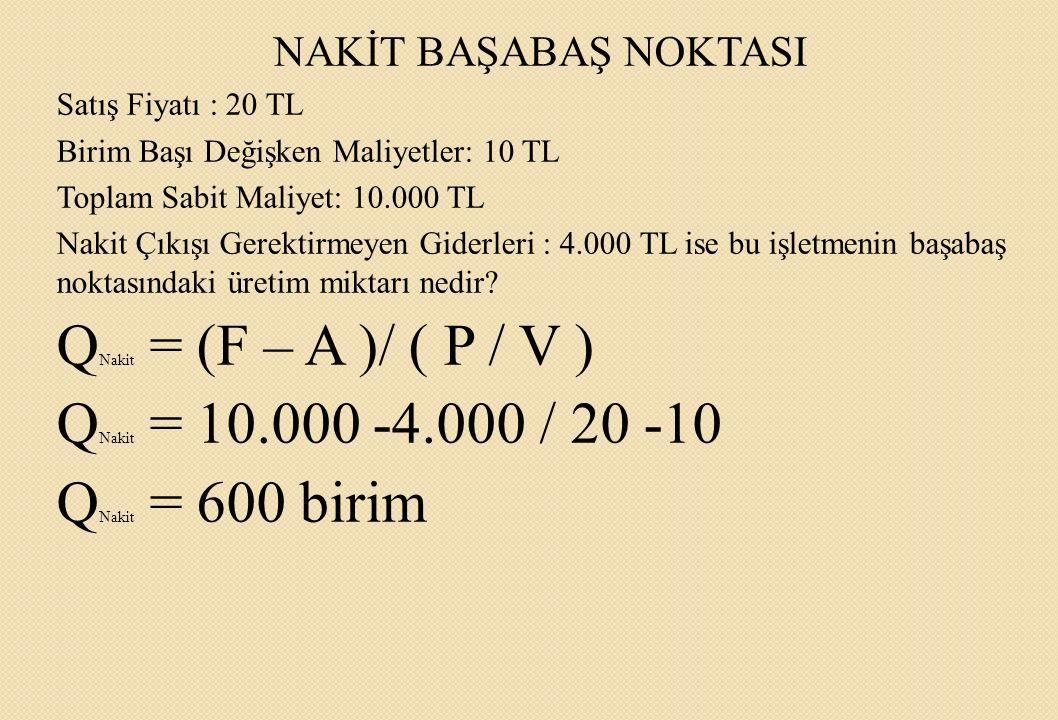 QNakit = (F – A )/ ( P / V ) QNakit = 10.000 -4.000 / 20 -10