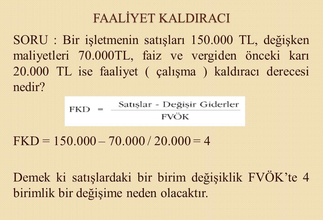 FAALİYET KALDIRACI