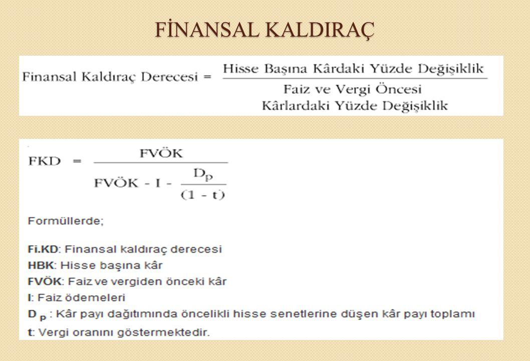 FİNANSAL KALDIRAÇ
