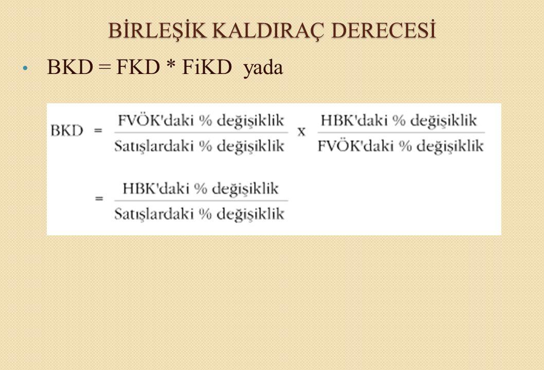 BİRLEŞİK KALDIRAÇ DERECESİ