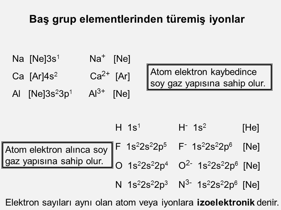 Baş grup elementlerinden türemiş iyonlar