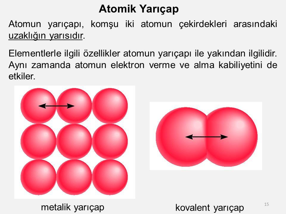 Atomik Yarıçap Atomun yarıçapı, komşu iki atomun çekirdekleri arasındaki uzaklığın yarısıdır.