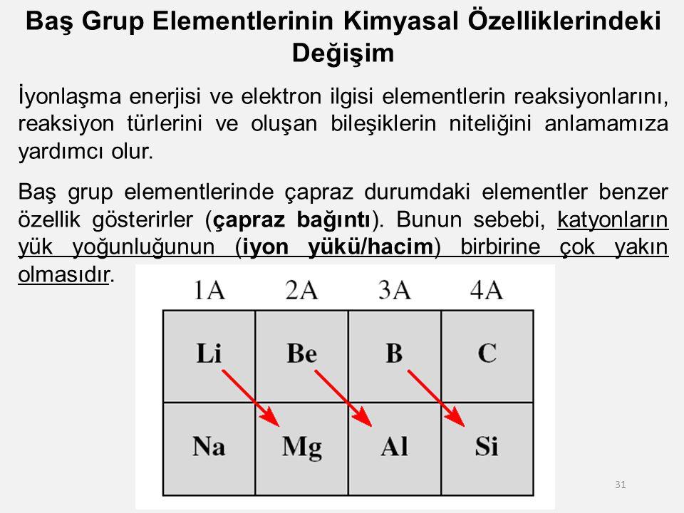 Baş Grup Elementlerinin Kimyasal Özelliklerindeki Değişim