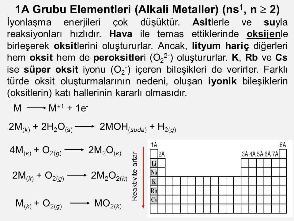 1A Grubu Elementleri (Alkali Metaller) (ns1, n  2)