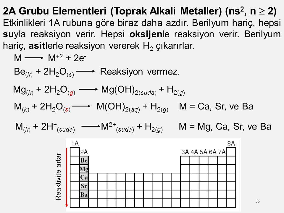 2A Grubu Elementleri (Toprak Alkali Metaller) (ns2, n  2)