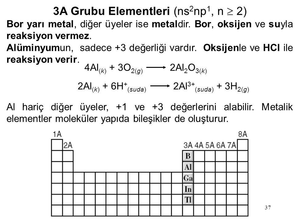 3A Grubu Elementleri (ns2np1, n  2)