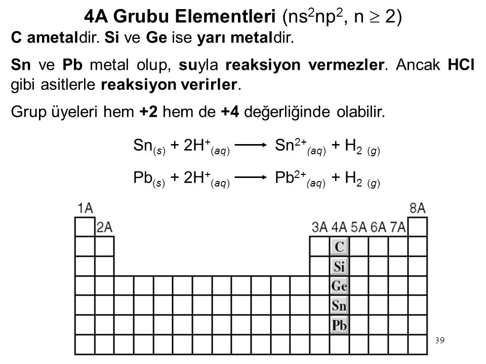 4A Grubu Elementleri (ns2np2, n  2)