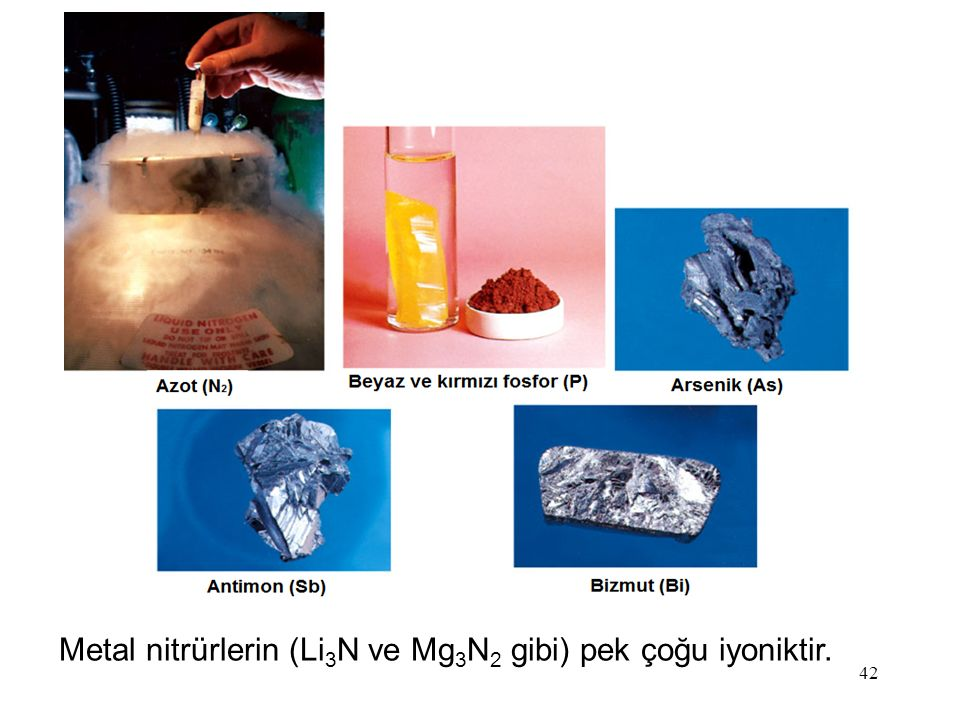 Metal nitrürlerin (Li3N ve Mg3N2 gibi) pek çoğu iyoniktir.