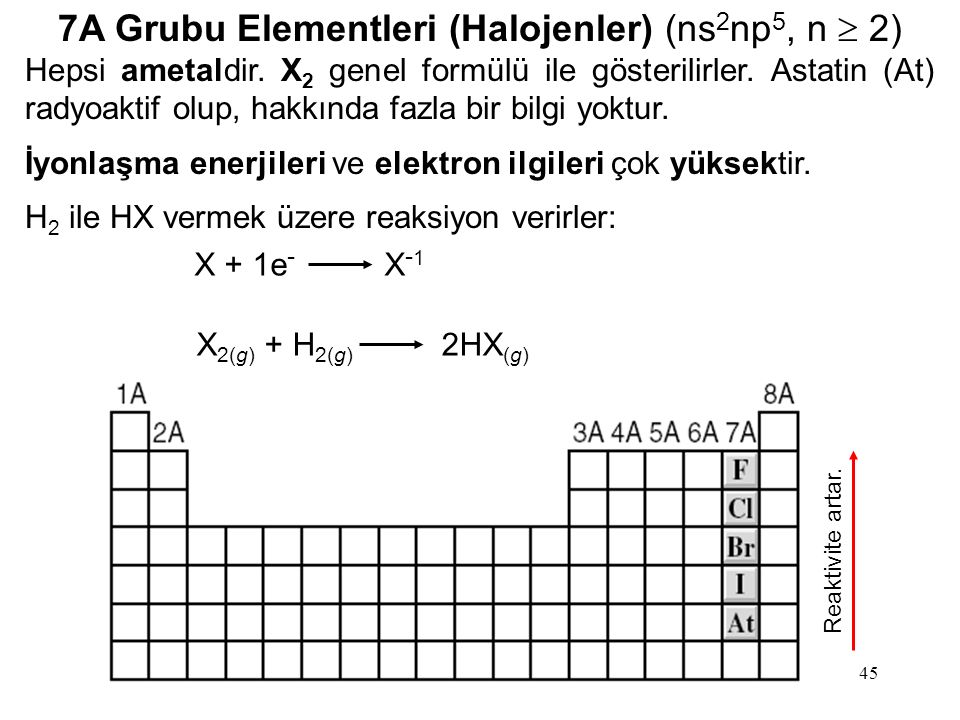 7A Grubu Elementleri (Halojenler) (ns2np5, n  2)