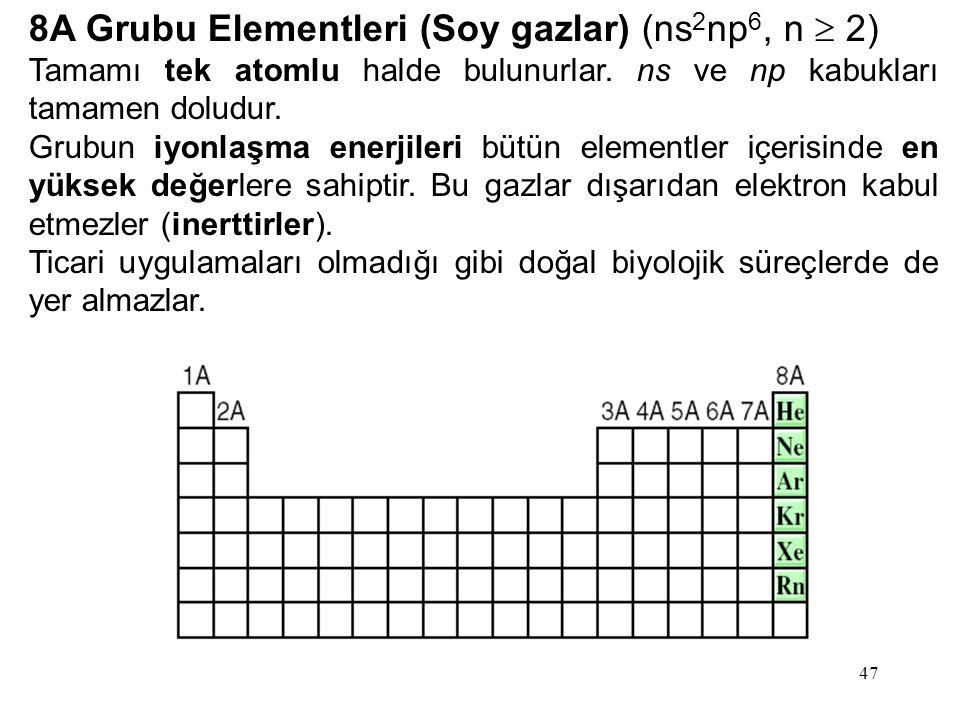 8A Grubu Elementleri (Soy gazlar) (ns2np6, n  2)