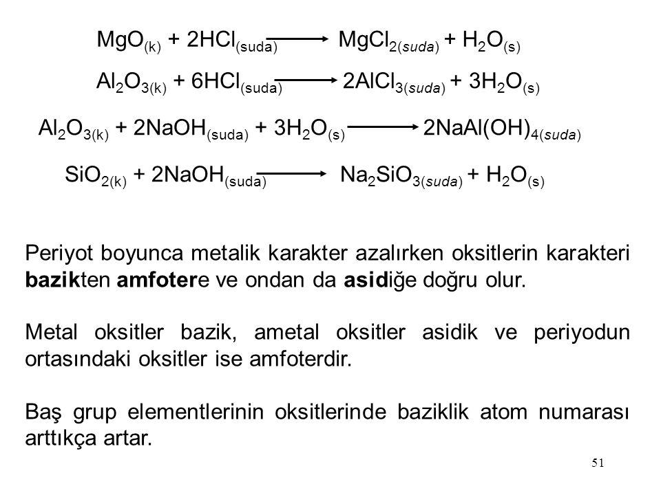 MgO(k) + 2HCl(suda) MgCl2(suda) + H2O(s)