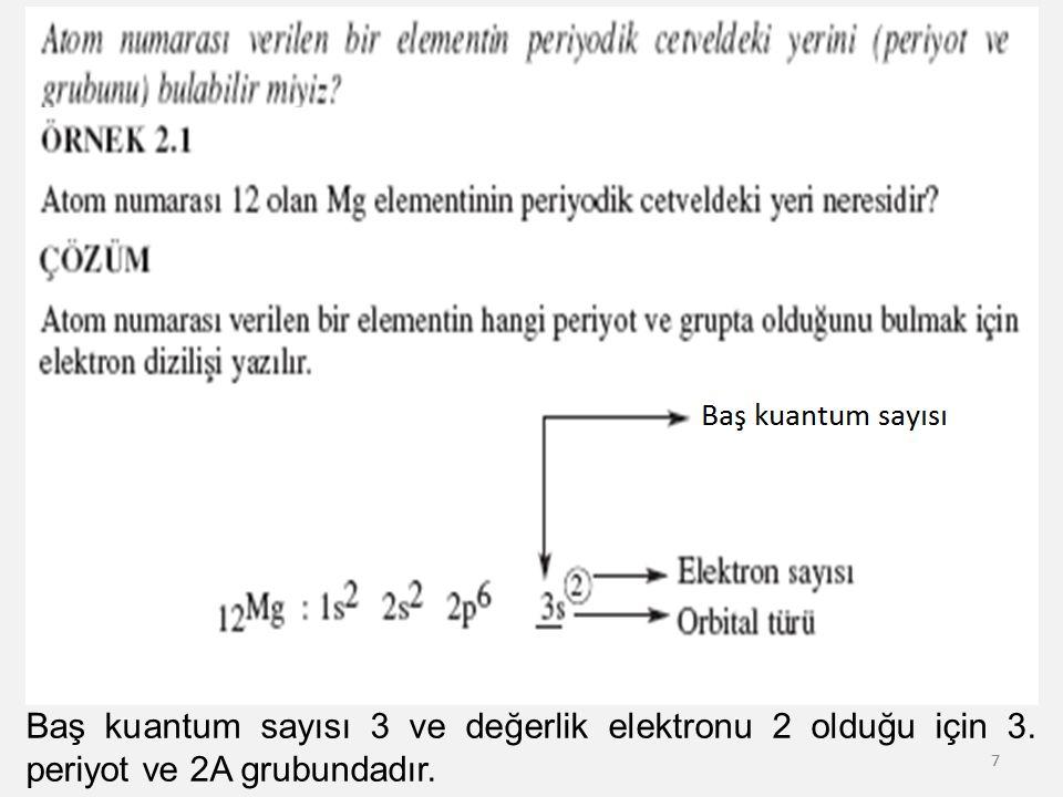 Baş kuantum sayısı 3 ve değerlik elektronu 2 olduğu için 3