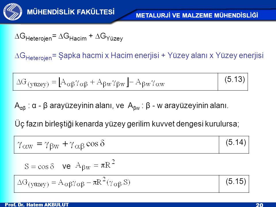 DGHeterojen= DGHacim + DGYüzey