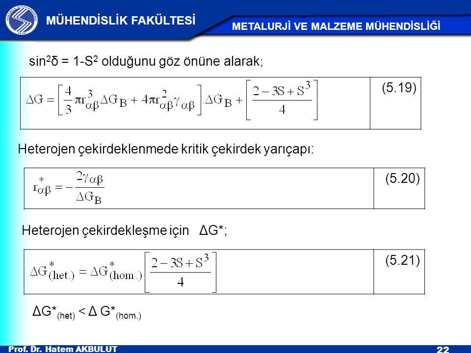 sin2δ = 1-S2 olduğunu göz önüne alarak;