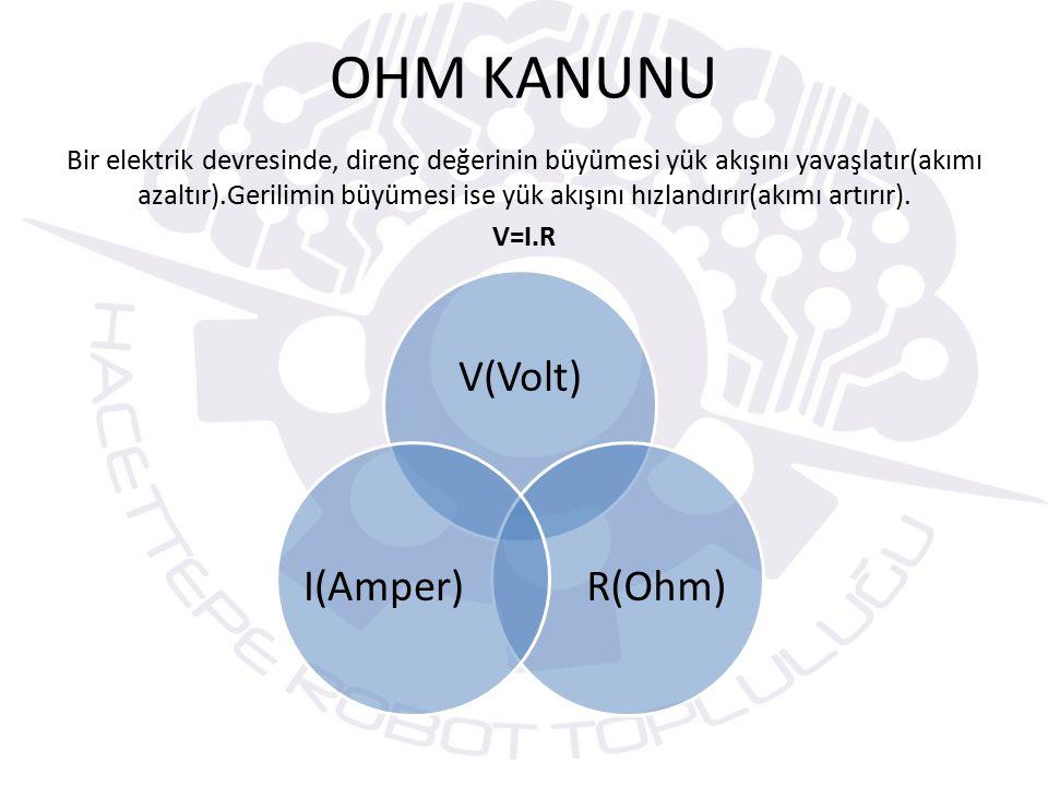OHM KANUNU V(Volt) R(Ohm) I(Amper)
