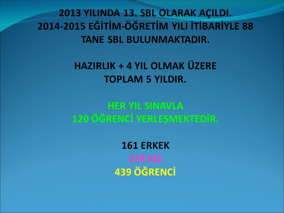 2013 YILINDA 13. SBL OLARAK AÇILDI.