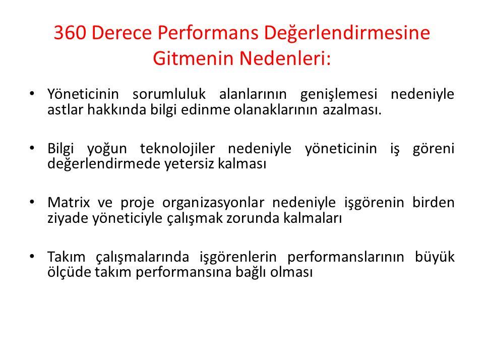 360 Derece Performans Değerlendirmesine Gitmenin Nedenleri: