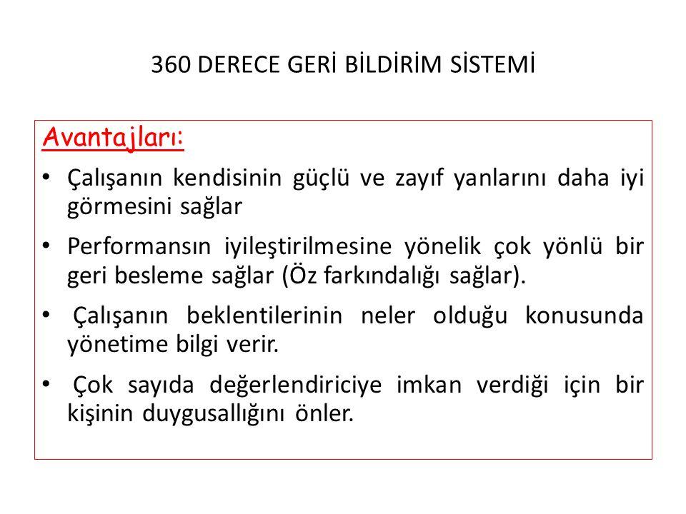 360 DERECE GERİ BİLDİRİM SİSTEMİ