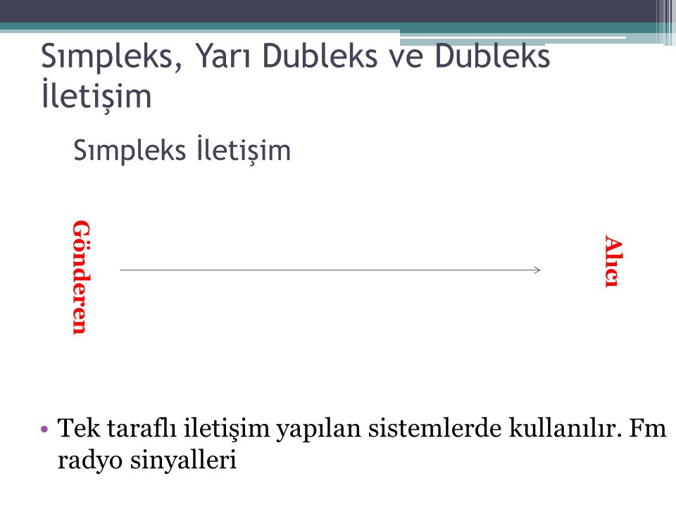 Sımpleks, Yarı Dubleks ve Dubleks İletişim