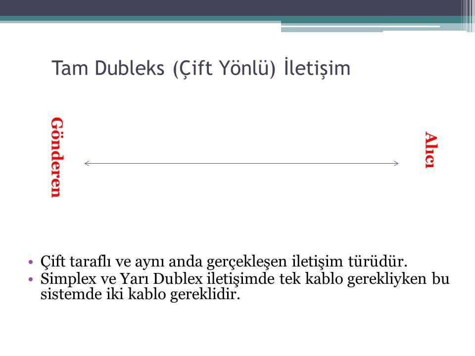 Tam Dubleks (Çift Yönlü) İletişim