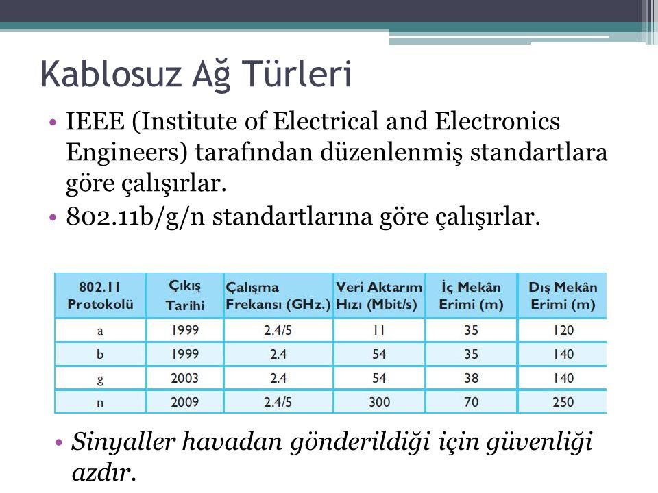 Kablosuz Ağ Türleri IEEE (Institute of Electrical and Electronics Engineers) tarafından düzenlenmiş standartlara göre çalışırlar.