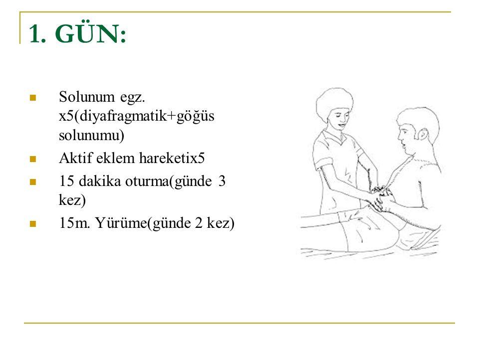 1. GÜN: Solunum egz. x5(diyafragmatik+göğüs solunumu)